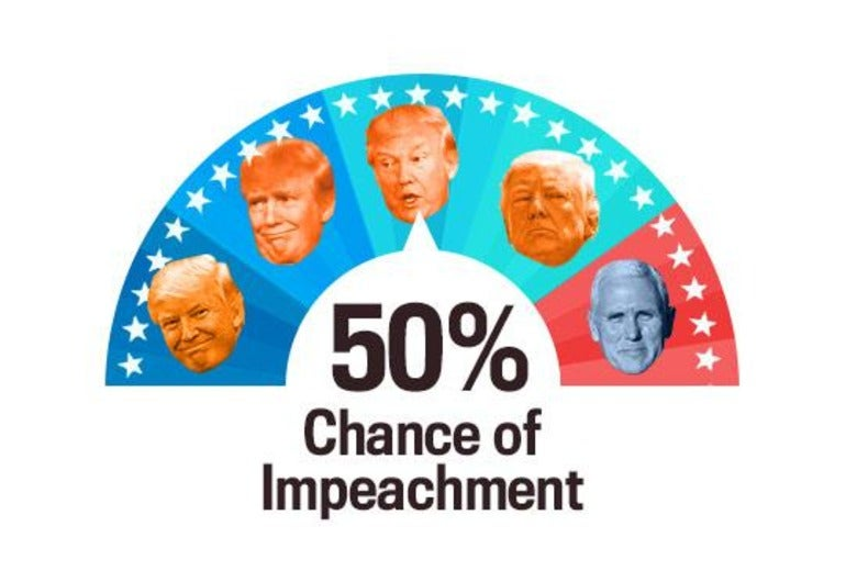 IOM 50%