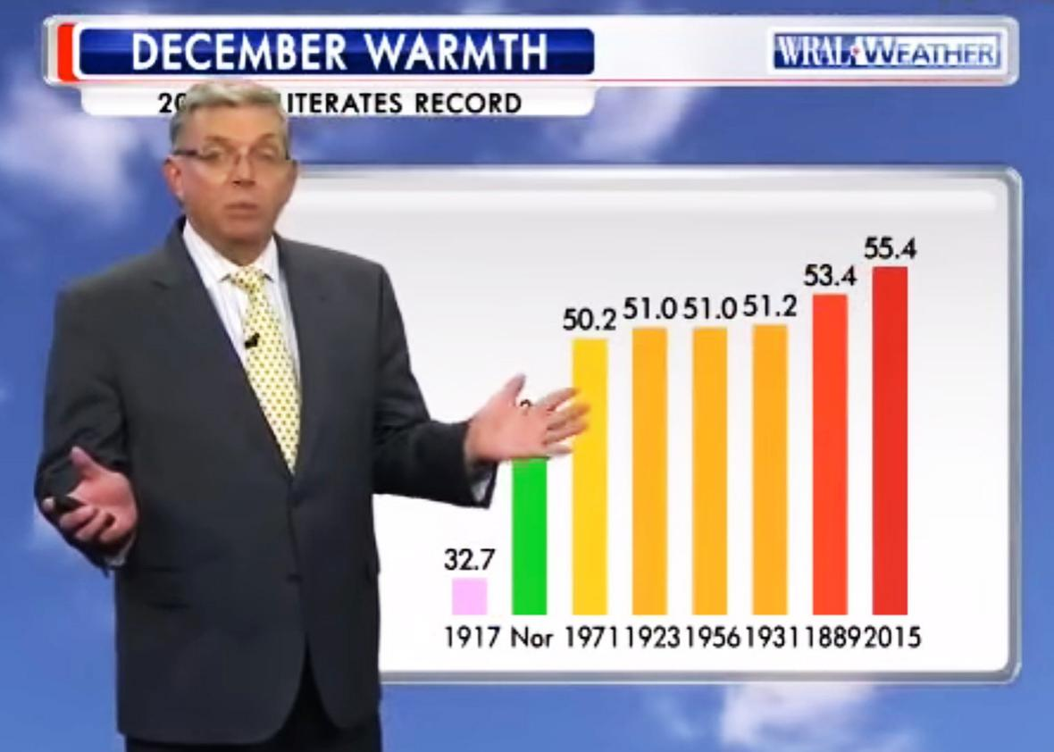 meteorologist climate change.
