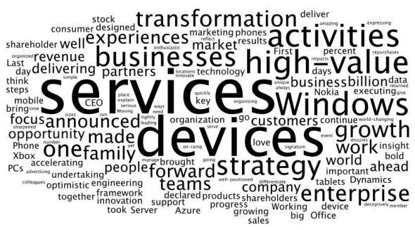 Ballmer shareholder letter word cloud