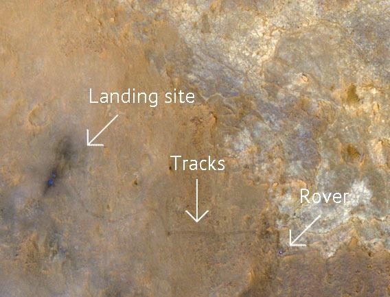 annotated picture showing the Curiosity rover, landing site, and wheel tracks