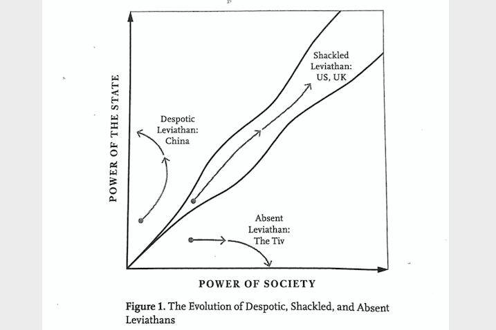 A graph of the Leviathan