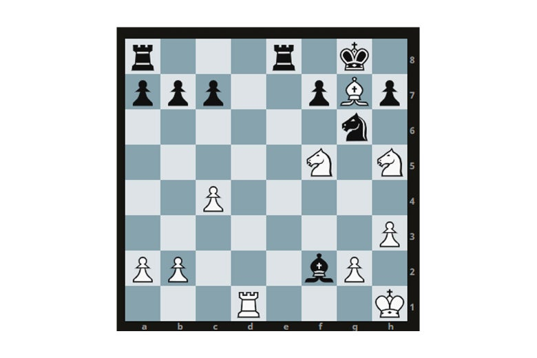 A chessboard depicting the symmetrical knights setup.