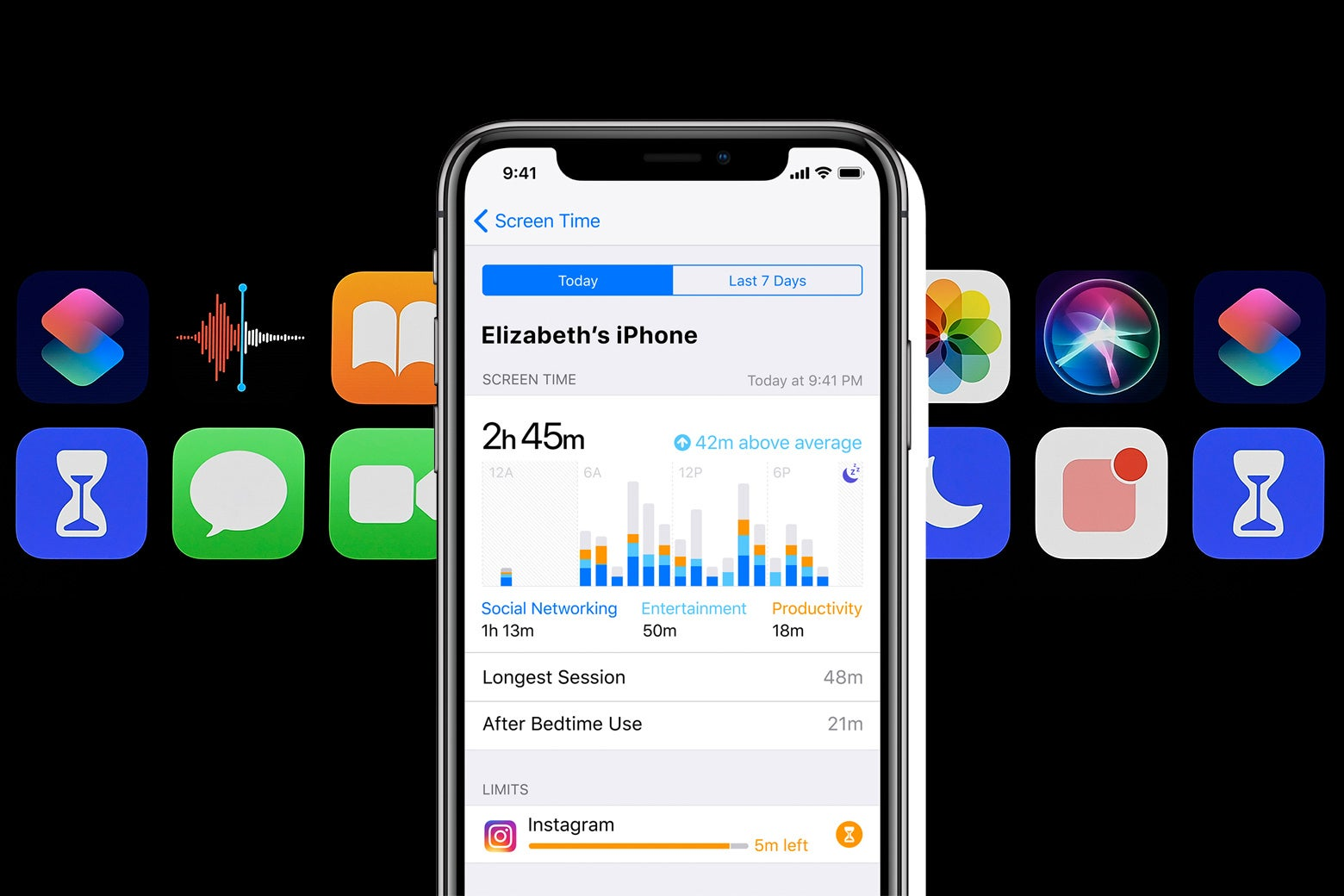 The new Screen Time app on iOS 12, with various iOS icons in the background.