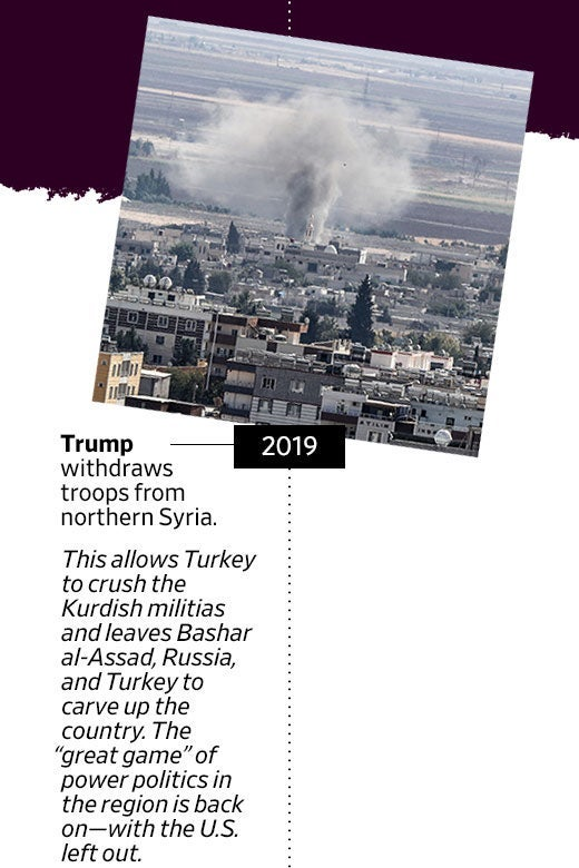 A timeline with an entry about Trump withdrawing troops from northern Syria.