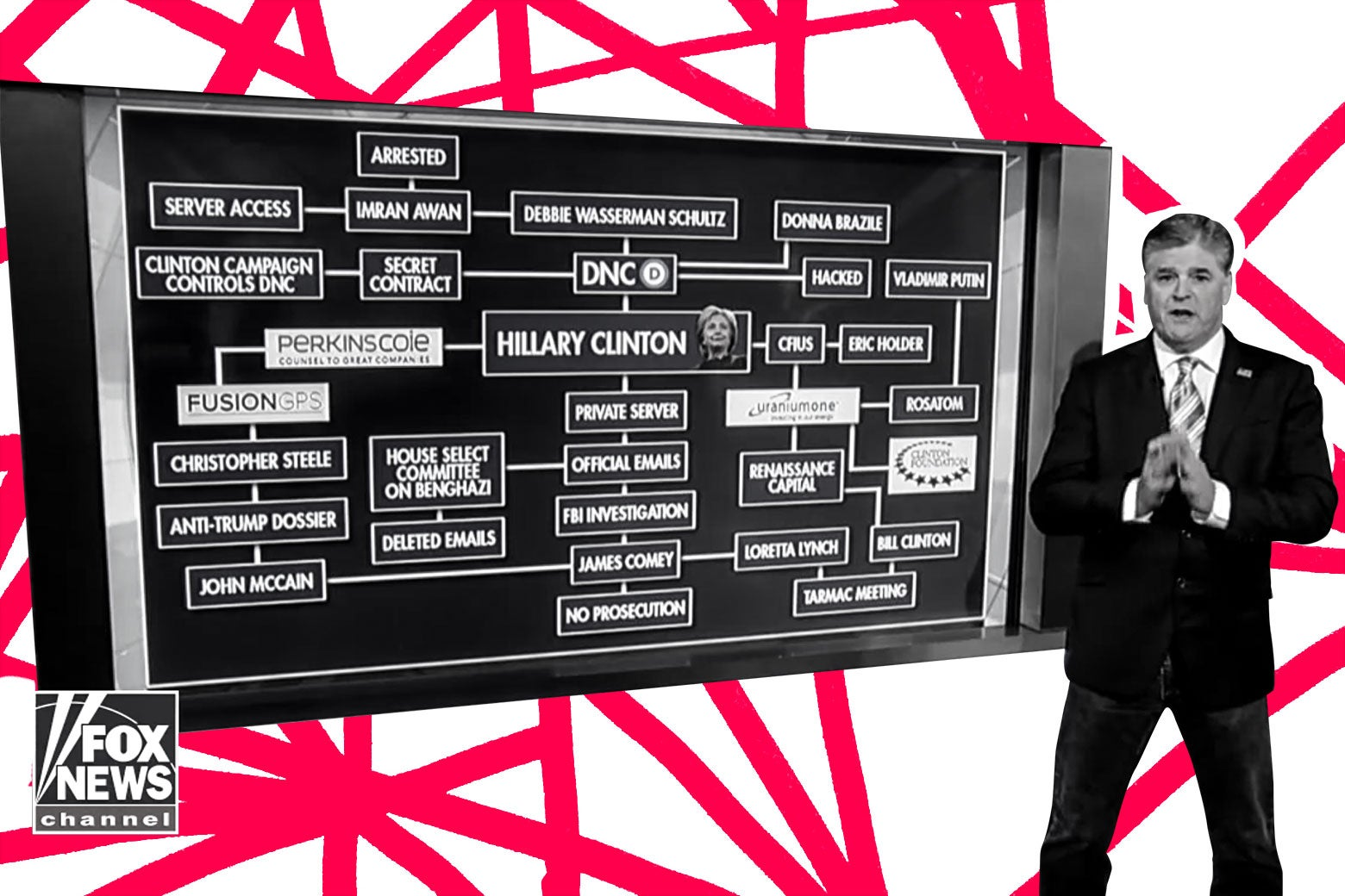 Sean Hannity in front of a flowchart on Fox News.