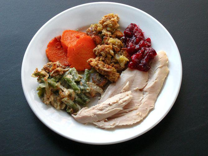 plate of Thanksgiving dinner