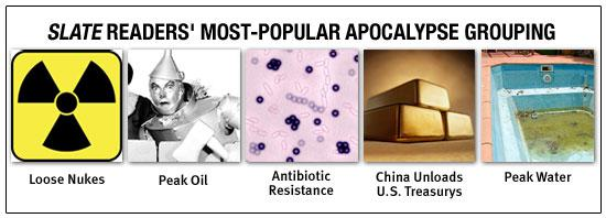 Slate Readers' Most-Popular Apocalypse Grouping
