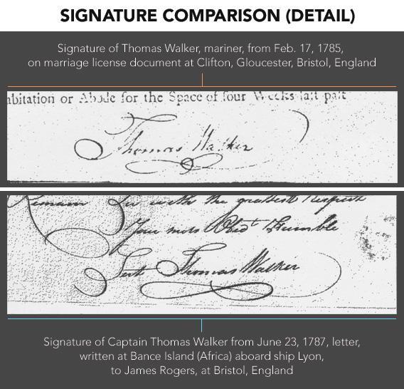 Thomas Walker signature detail