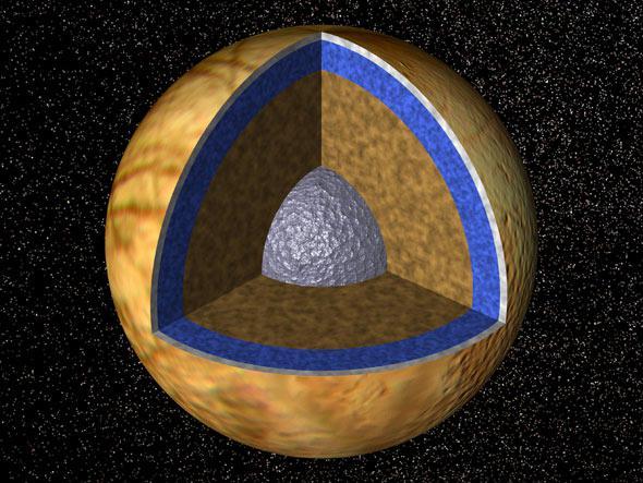 Cutaway of Europa