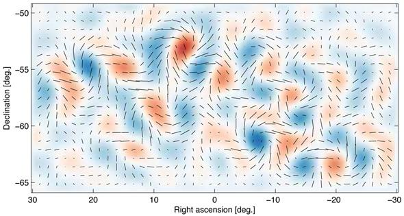 polarized light from the Big Bang
