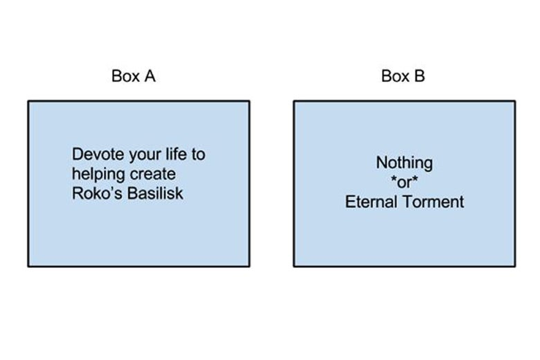 A chart where you can choose Box A containing a devotion to help create Roko's Basilisk or Box B containing nothing or eternal torment.