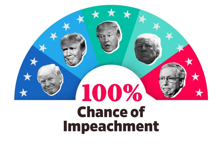 The Impeach-O-Meter at 100 percent.