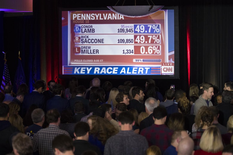 CANONSBURG, PA - MARCH 14: CNN is displayed on a monitor showing returns during at an election night event for Conor Lamb, Democratic congressional candidate for Pennsylvania's 18th district, March 14, 2018 in Canonsburg, Pennsylvania. Lamb claimed victory against Republican candidate Rick Saccone, but many news outlets report the race as too close to call. (Photo by Drew Angerer/Getty Images)