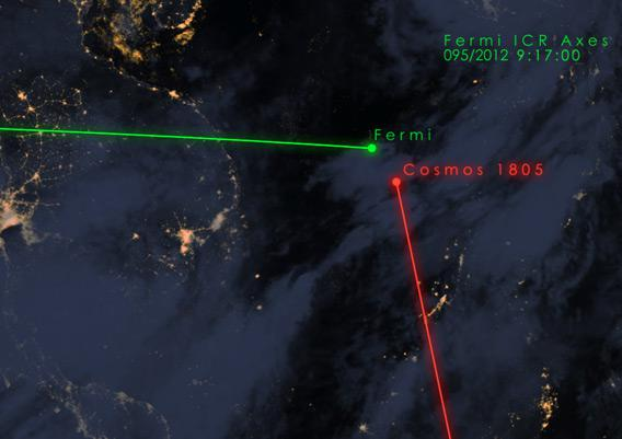 Fermi and Soviet spysat on a collision course