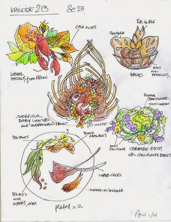 Hannibal food sketch.