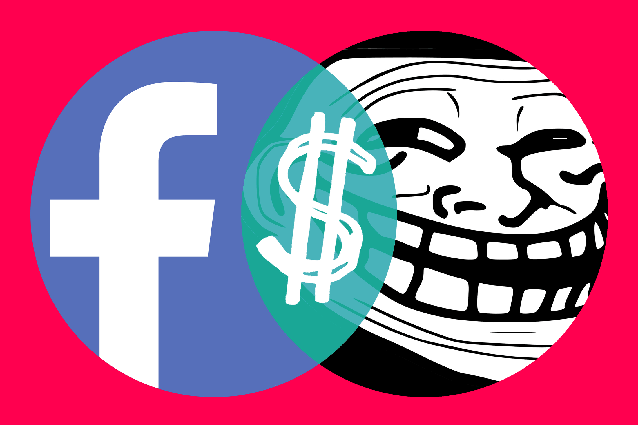 Venn diagram with Facebook and troll face and a dollar sign overlapping.