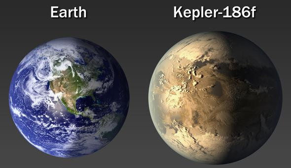 Kepler-186f and Earth