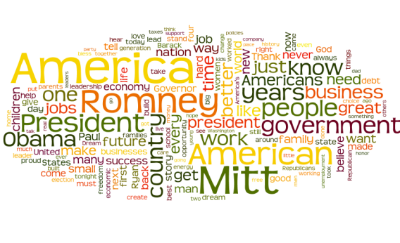 gop word cloud here s a word cloud of nearly every speech from the