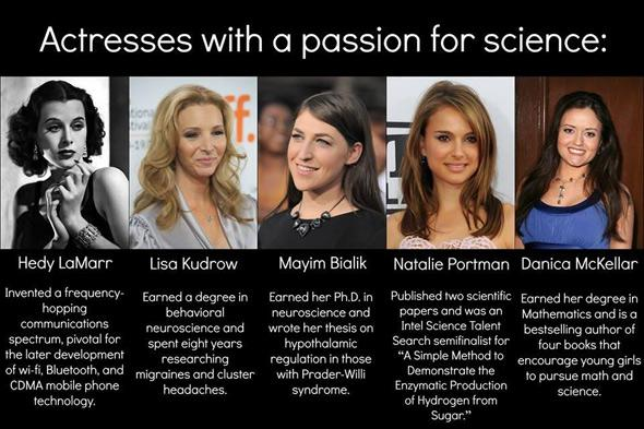 scientists actresses