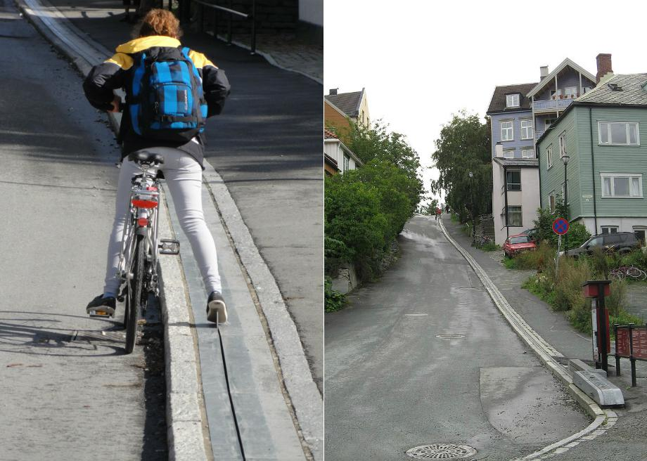 Image result for norway cyclocable
