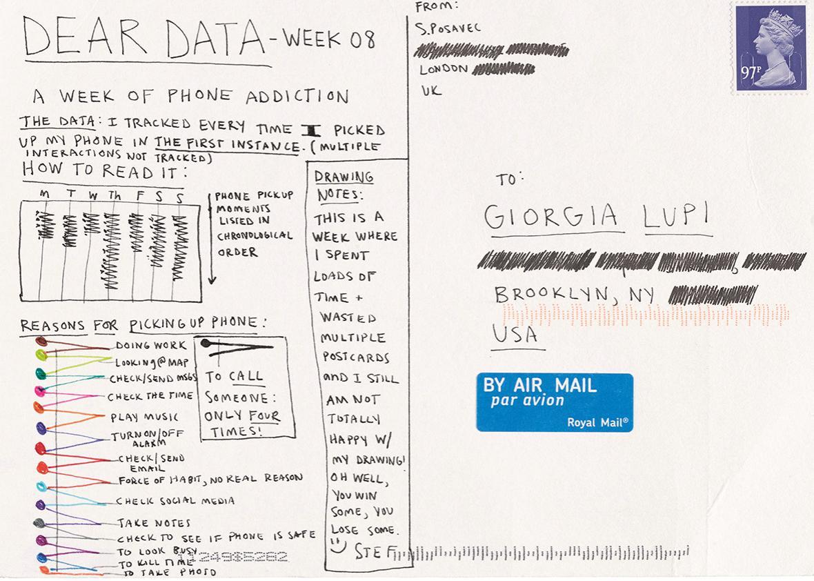 Week 8, A Week of Phone Addiction (back).