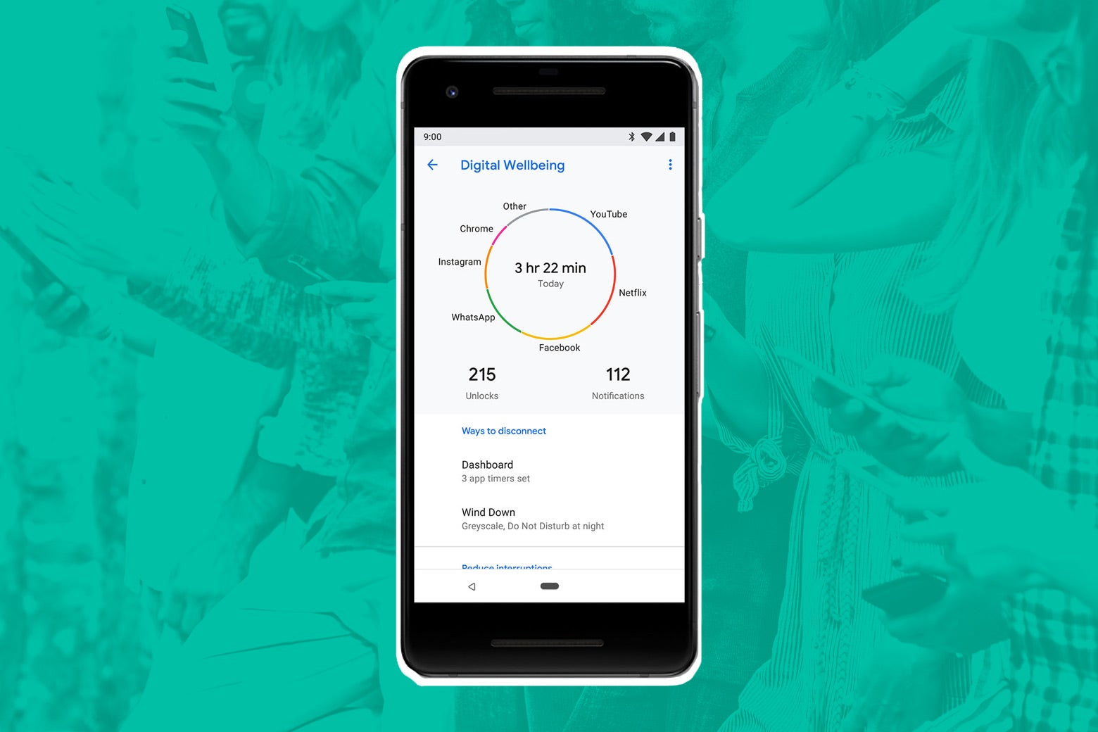 Google's Digital Wellbeing dashboard displays information about your usage habits and offers features to help manage your time on your smartphone.