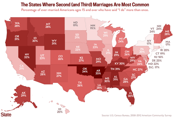 Click to enlarge. Percentage of Ever-Married Americans Over The Age of 15 Who Have Been Married At Least Twice