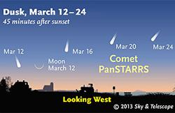 how to view Pan-STARRS