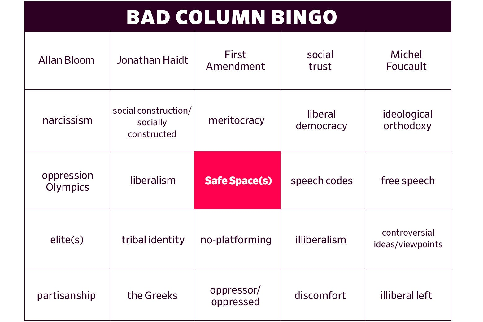 Bad Column Bingo