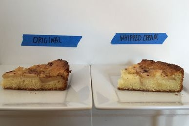 "Two slices of torte on plates. The slice labelled ""whipped cream,"" is twice as tall as the slice labelled ""original."""