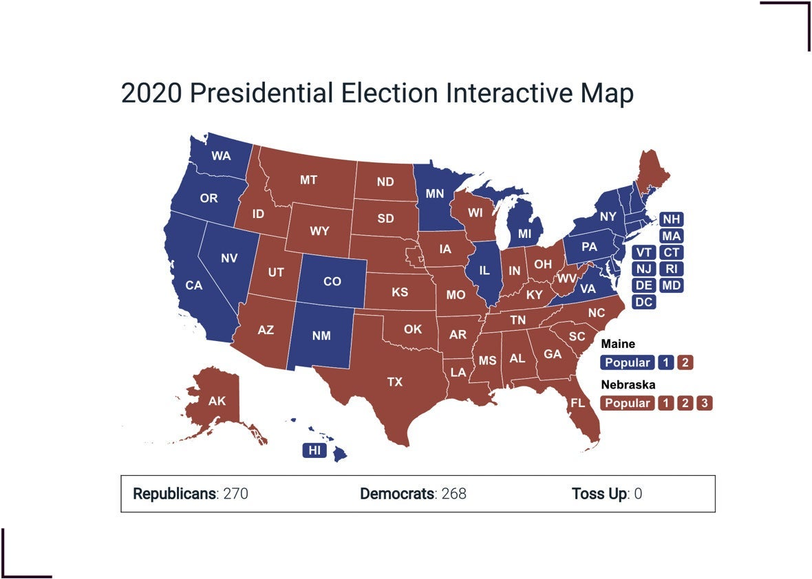 A predictive map showing a scenario where Republicans win 270 electoral votes whil Democrats win 268.