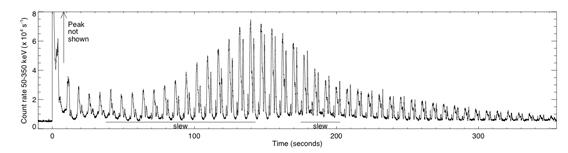 Graph showing the explosion energy over time.