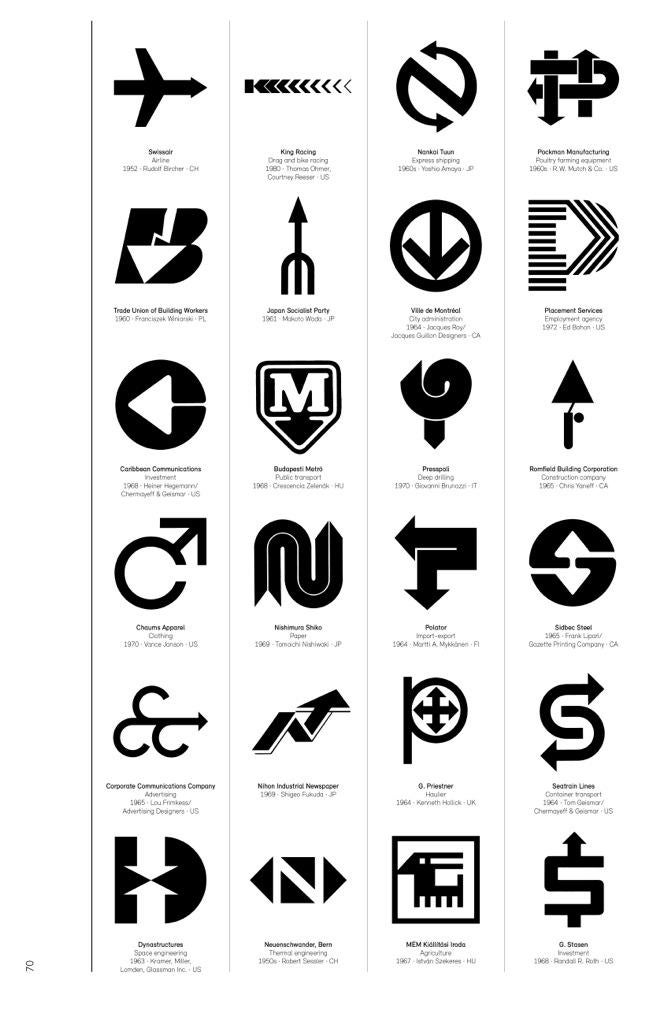 logo modernism تحميل كتاب