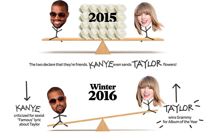 A Timeline of Kanye West and Taylor Swift's Seesawing Fortunes