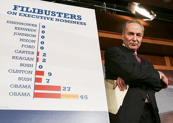 The death of the filibuster is bad for centrists and moderates.