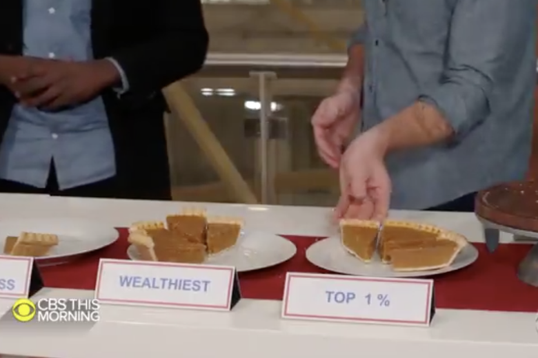 Watch CBS Journalist Blow Away Mall Shoppers by Using a Pie to Illustrate Inequality