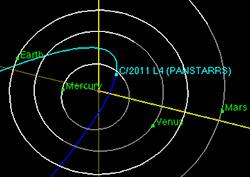 Orbit of Pan-STARRS