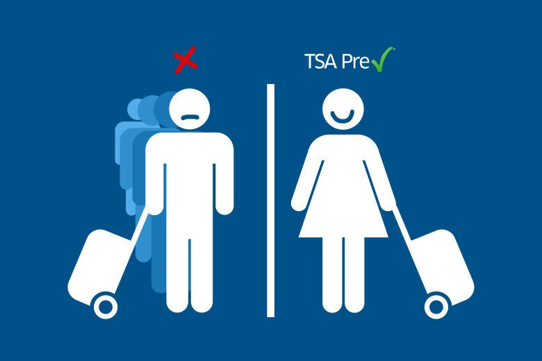 A male figure on the left holding a suitcase looks sad and has a red X over his head. A female figure on the right with a suitcase looks happy and has a green TSA checkmark over her head.