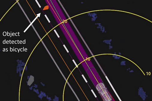 View of the self-driving system data playback at about 1.3 seconds before impact, when the system determined an emergency braking maneuver would be needed to mitigate a collision. Via NTSB.