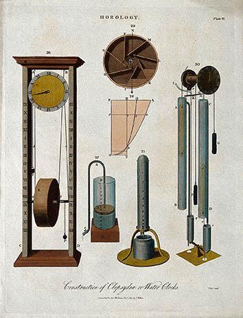 Diagram of a water-clock, November 1809.