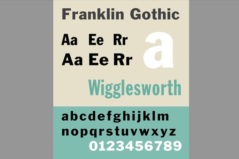 The letters and numbers of the Franklin Gothic font.