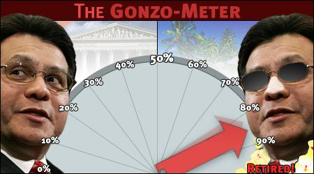 The Gonzo-Meter