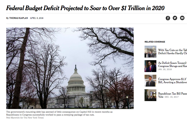 New York Times headline: Federal budget deficit projected to soar to over $1 trillion in 2020.