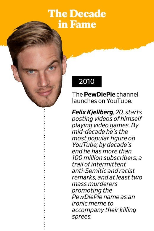 Photo of PewDiePie's face. In 2010, the PewDiePie channel launches on YouTube. Felix Kjellberg, 20, starts posting videos of himself playing video games. By mid-decade he's the most popular figure on YouTube; by decade's end he has more than 100 million subscribers, a trail of intermittent anti-Semitic and racist remarks, and at least two mass murderers promoting the PewDiePie name as an ironic meme to accompany their killing sprees.