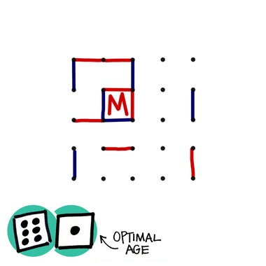 A grid with lines drawn on it for Dots and Boxes.