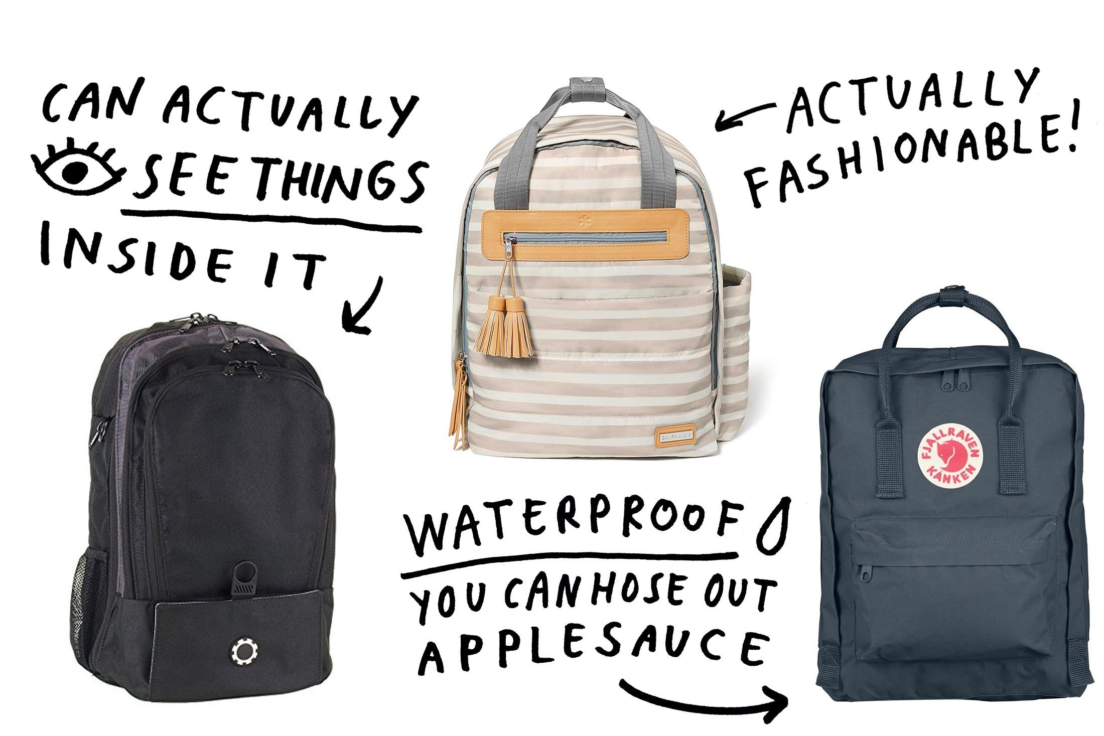 Recommended diaper bags.