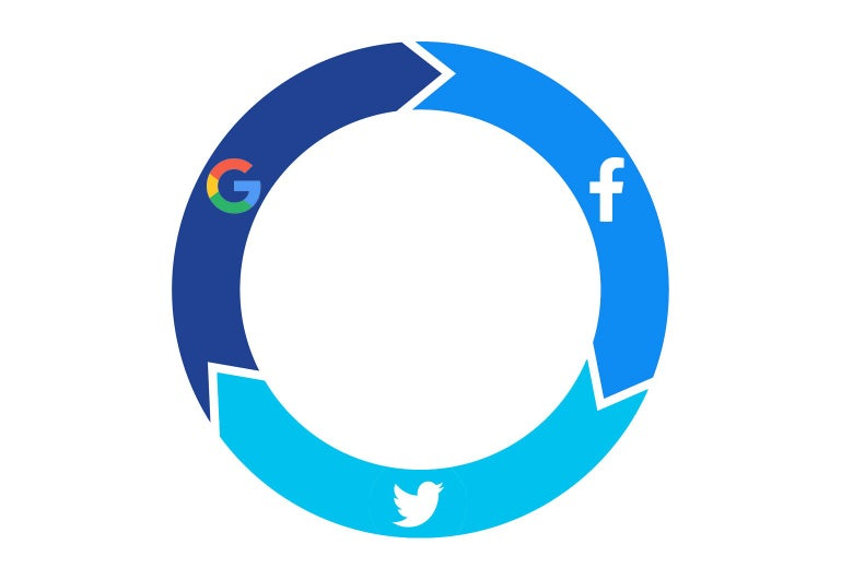 Google, Facebook, and Twitter logo in a loop.