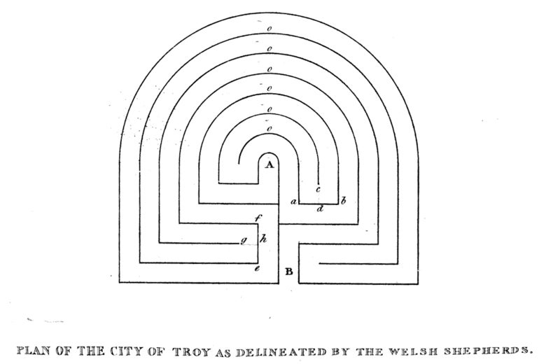 """A 19th century illustration of a caerdroia, a maze, captioned """"Plan of the city of Troy as delineated by the Welsh shepherds."""""""