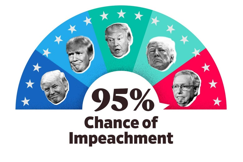 The Impeach-O-Meter at 95 percent.